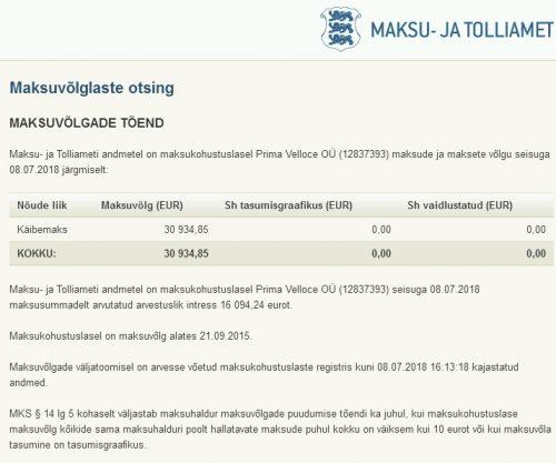 Prima Velloce OÜ (12837393) maksude võlgu seisuga 08.07.2018 on 30 934,85 eurot ja intress 16 094,24 eurot.