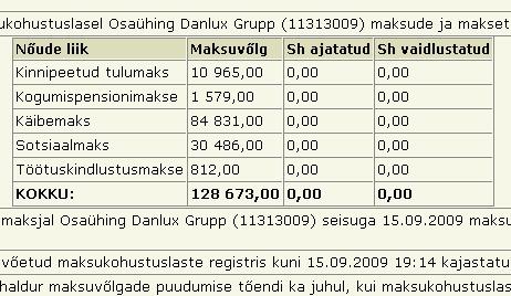 ledlux.ee ehk Danlux Grupp OÜ on riigile tasumata maksudega võlglane
