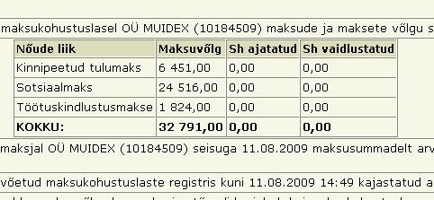 muidex oü Tartu maksuvõlg