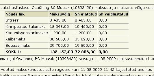 982_meie_mees_kaubamark_omanik_bg_muusik-maksuvolg