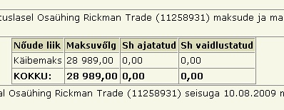 jura_kohvimasin_pood_rickman_trade_reg11258931_maksuvolg
