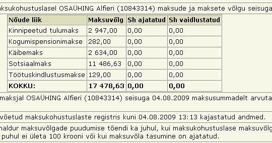 OSAÜHING Alfieri (10843314) maksuvõlg maksuamet info tasumata krediit