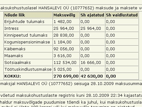 hansalevi OÜ ja zuper.ee ning turism.ee maksuvõlg tax liabilities