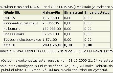 Riwal Eesti OÜ tasumata maksud unpaid liabilities taxes