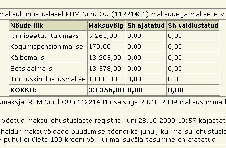 rhm nord oü tasumata maksud unpaid liabilities