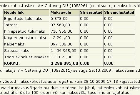 ammende villa Gatering maksuvõlg