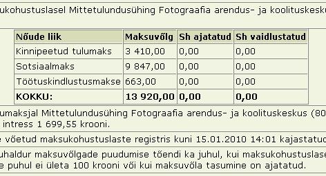 fak.ee fotograafide arendus ja koolituskeskus on endiselt maksuvõlglane