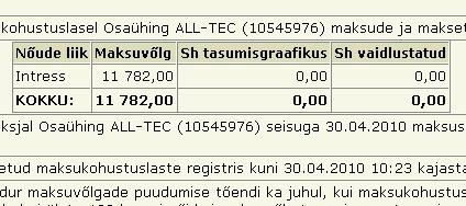 all-tec oü tasumata maksud ja interssivõlg EMTA andmebaasi järgi