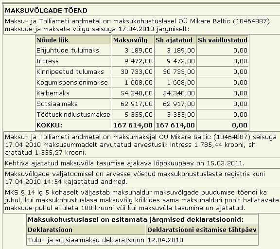 mikare baltik tasumata maksud 167 tuhat krooni
