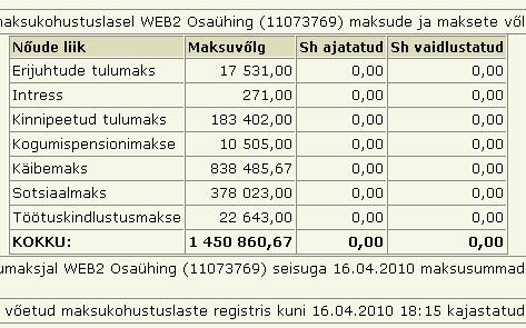 web2 oü maksuvõlg aprill 2010 1 miljon 453 360 krooni