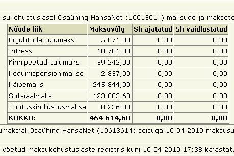hansanet OÜ maksuvõlg on 464 614 krooni (tasumata maksud)
