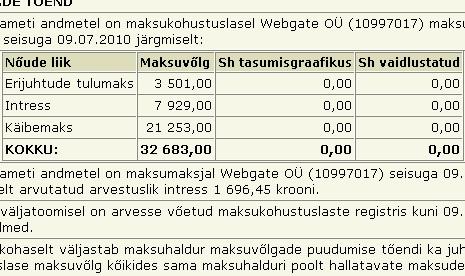 Maksuvõlg: webgate oü tasumata maksud riigile