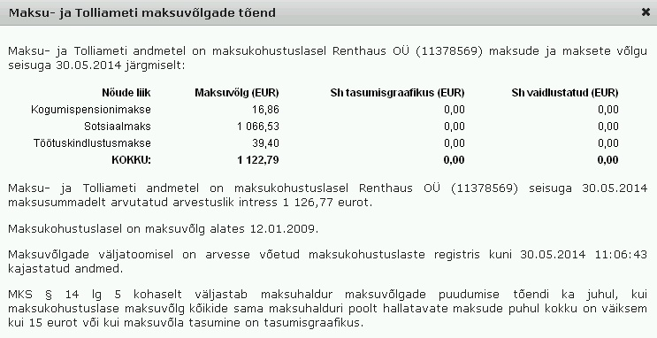 Renthaus OÜ tasumata maksud 2014. aasta mais