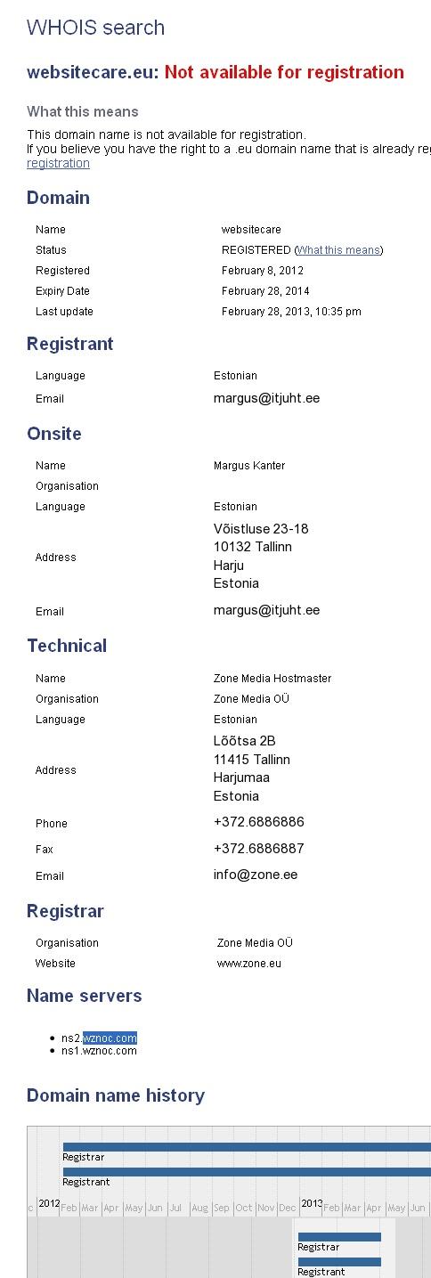 websitecare.eu omanik Margus Kanter