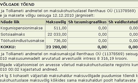 renthaus.ee tasumata maksud