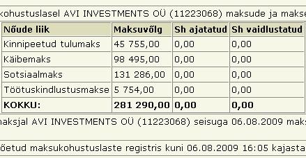 restoran AVI Investments 11223068 cestlavie.ee unpaid tax maksuvolg maksuamet tasumata krediit