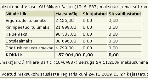 mikare baltic tasumata maksud ehk maksuvõlg unpaid tax