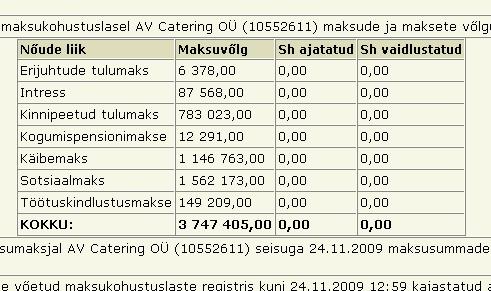 ammende villa maksuvolg 3.7 miljonit krooni tax liability