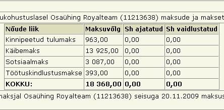 royalteam oü maksude võlg ehk websitemill.net ehk i-mail.ee tasumata maksud