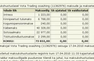 vota trading tasumata maksud maksuvõlg meistrimees.com pood