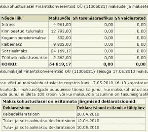 Finantskonverentsid oü maksuvõlg