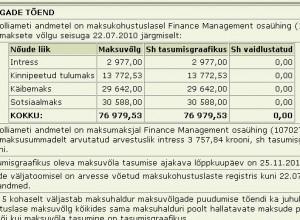 fim.ee_tasumata_maksud_finance_management