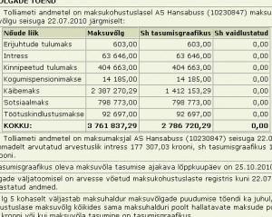 hansabuss_tasumata_maksud maksuvõlg
