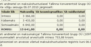Tallinna Konverentsid maksuvõlg 13 tuhat
