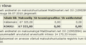 Mail2market OÜ tasumata maksud