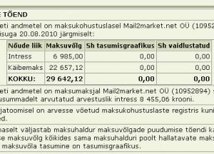 Mail2market.net OÜ (10952894) maksude ja maksete vőlg 29 642 ja intress 8 455 krooni