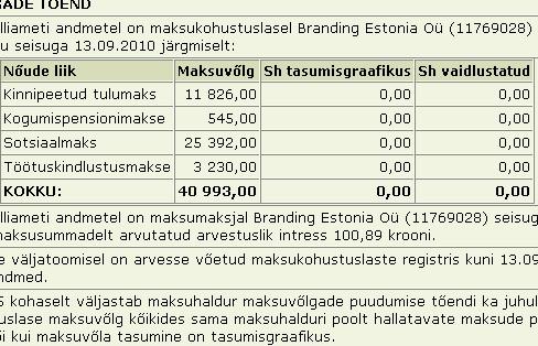 Eesti Ekspokeskus ehk Branding Estonia OÜ maksuvõlg